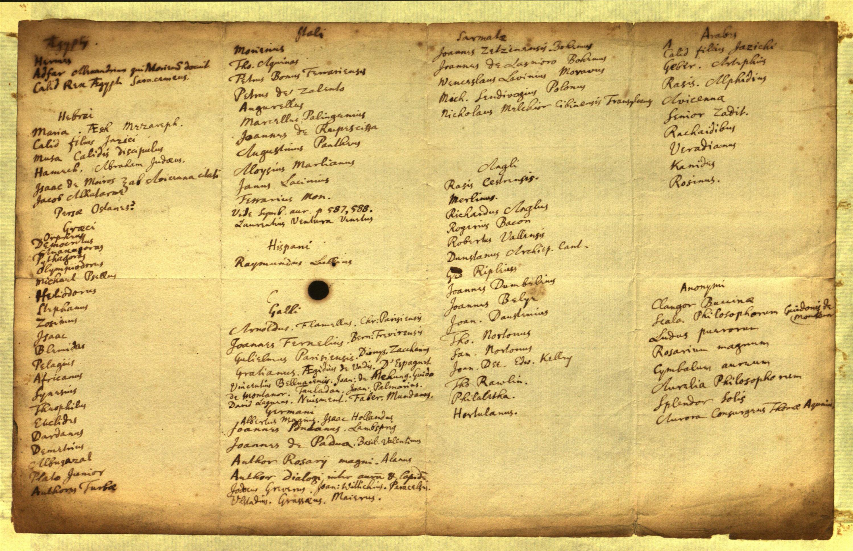 Newton's list of Alchemists.