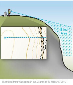 convex slope contours