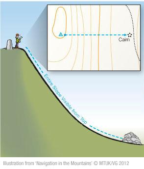 concave slope contours