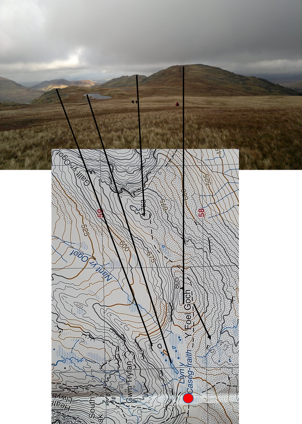 relating the map to the ground contours
