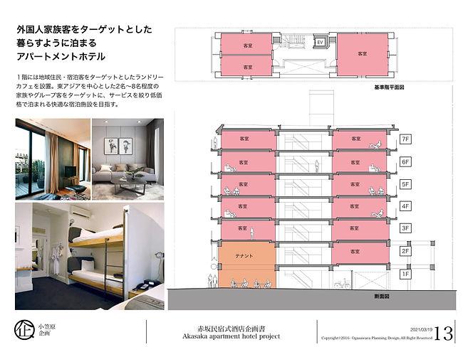 191027_福岡赤坂酒店式民宿企画書.001.jpg