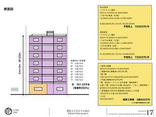 180222_薬院3丁目ホテル企画書.005.jpg