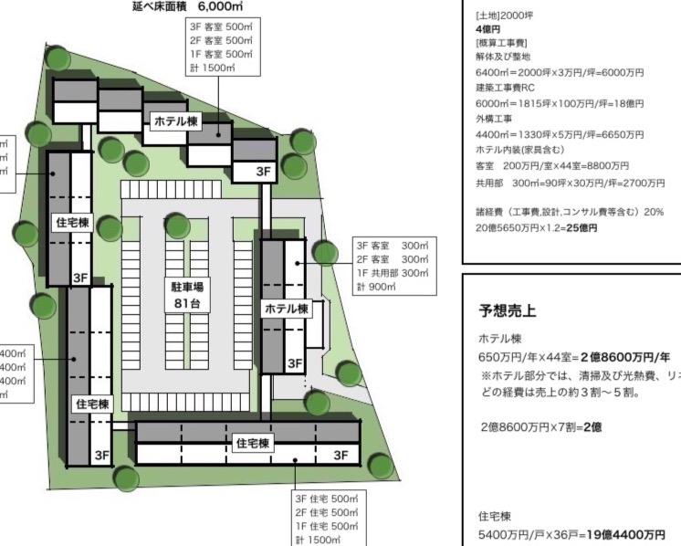 190627_湯布院ビラ企画書_edited_edited
