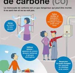 Campagne de prévention et d'information sur les risques d'intoxication au monxyde de carbone