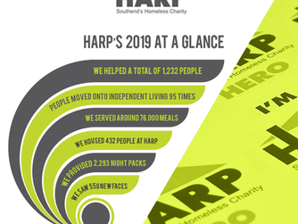 HARP Helped 1,232 Local People in 2019