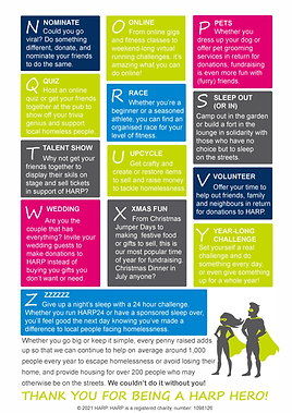 Fundraising A-Z - Page 2