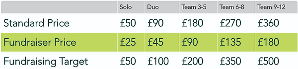 HARP24 2020 Pricing Table.PNG