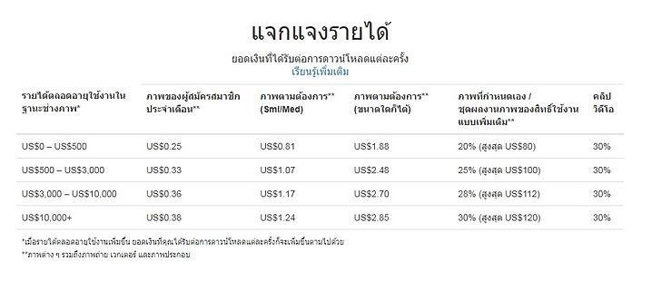 payment stock.jpg