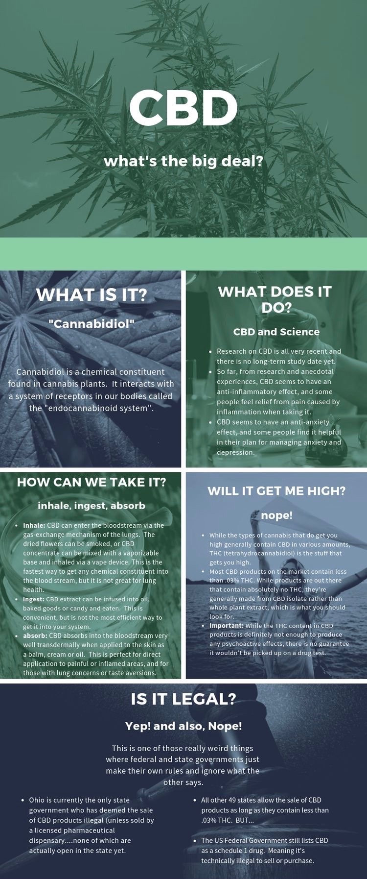 Overview of CBD