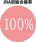 JNA初級級合格率100%jpg