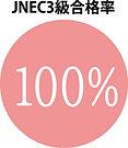 JNEC3級合格率100%