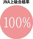 JNAジェルネイル合格率100%jpg