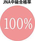 JNAジェルネイル中級合格率100%
