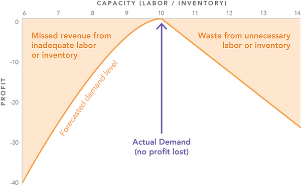 diagram-EAE.png
