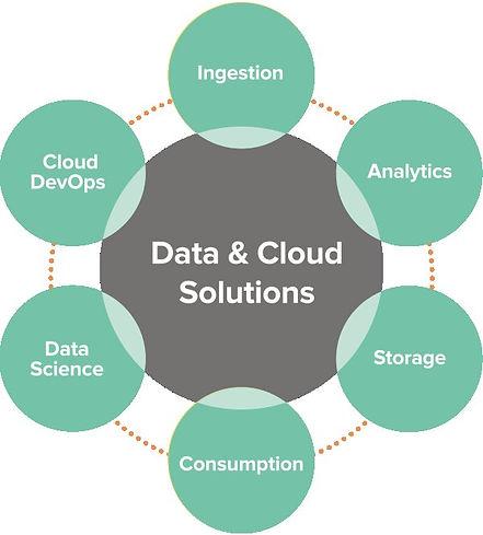 data-engineering-analytics_graph.jpg