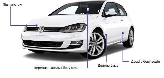 Де знайти VIN номер на Volkswagen
