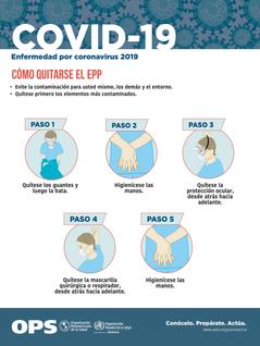 Como quitarse el EPP