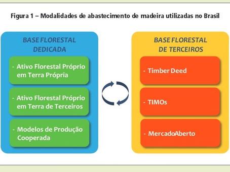 Modelos de Abastecimento da Indústria Florestal