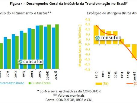 Resultado Econômico da Indústria Brasileira de Serrados