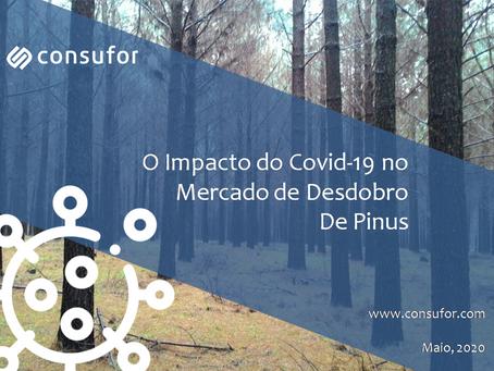 O Impacto da Covid-19 no Mercado de Desdobro de Pinus