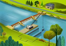 barrage eau