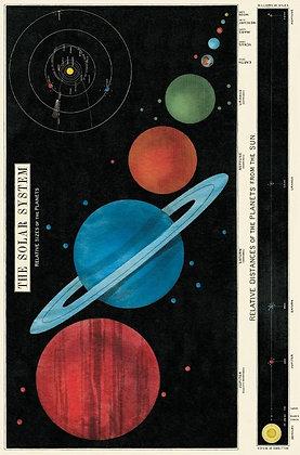 גלוית אסטרונומיה 3#