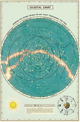 גלוית אסטרונומיה 7#