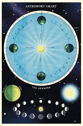 גלוית אסטרונומיה 2#