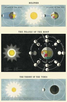 גלוית אסטרונומיה 9#