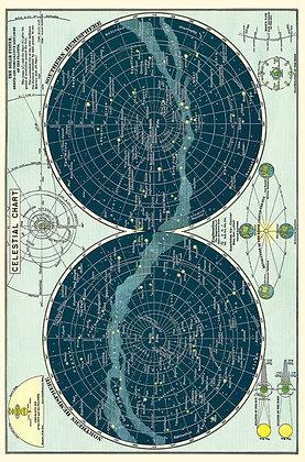 גלוית אסטרונומיה 1#