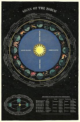 גלוית אסטרונומיה 8#