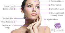 The Uses of Botox