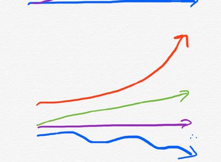 平準化と個別最適化