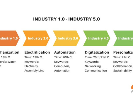 Industry 5.0 – How Did We Get Here? A Look at Industry 1.0 – 5.0