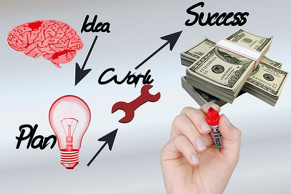The right marketing strategy leads to success