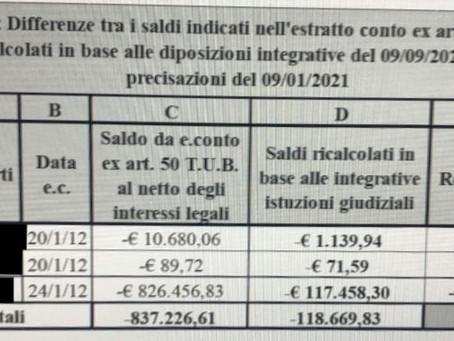 Riconosciuto a favore del cliente un ricalcolo degli interessi di 718.556,78 €