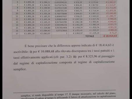 Il consulente tecnico del tribunale civile di Roma riconosce l'indeterminatezza del tasso applicato