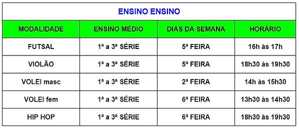 Ensino_Medio_Esportes_2022.PNG