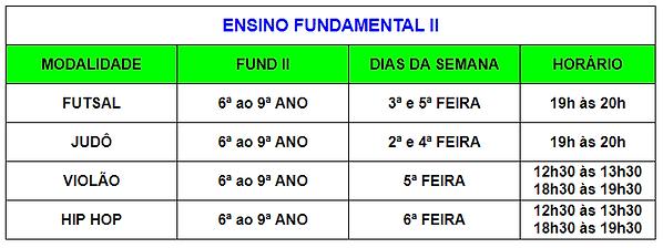 Ensino_Fund_II_Esportes_2022.PNG