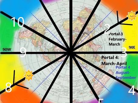 Education of Yah: What Is The Clock? The Secret Universal Law of 3 6 9 Nikola Tesla