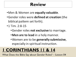 Society & Education: Going Against The Word of Yah;Roles of Men & Women