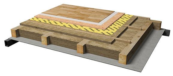Skladba podlahy  prizemi drevostavby WooCon
