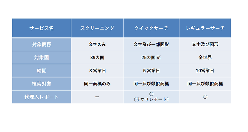 HP掲載_図表.png