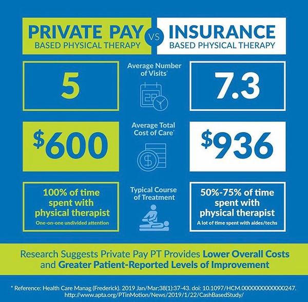 cash-pay-vs-insurance_orig.jpg