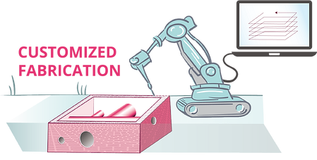 mobbot-customized-fabrication.png