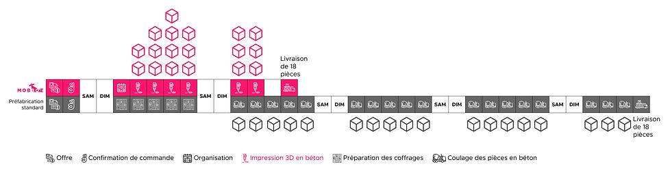 mobbot-versus-prefabrication-standard-38