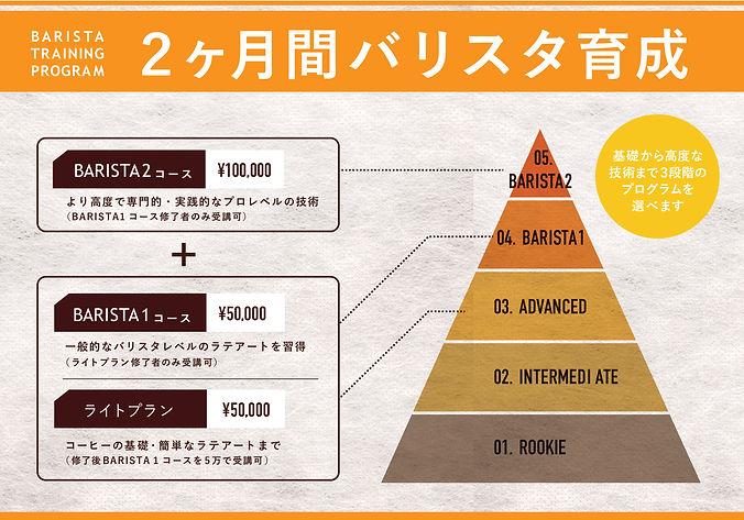 バリスタHPコース201912-02.jpg
