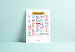 Traditional Chinese Dishes A2 Poster