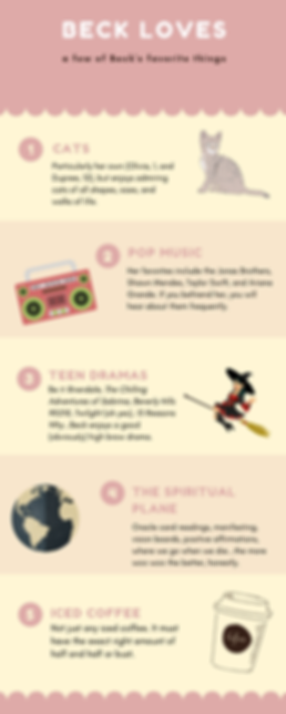 Cream and Light Pink Puppy Infographic P