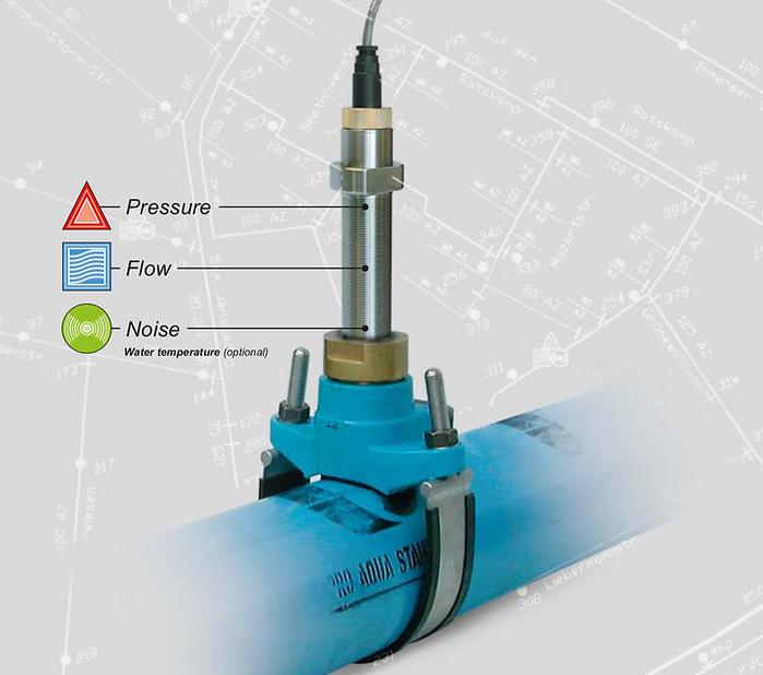 Il cuore della tecnologia WLM è rappresentato dai  sensori multi-parametrici integrati, che rilevano contemporaneamente i valori di Portata, Pressione, Rumore e Temperatura del punto di misura.